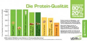 Level10-Nutrition-80-20_GE_07